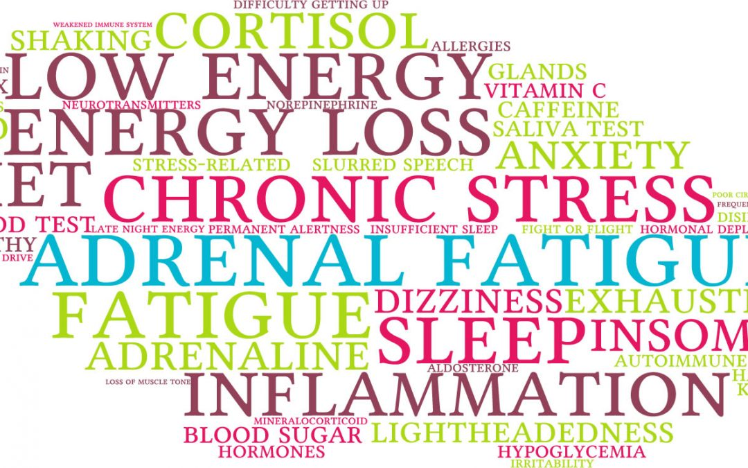 Adrenal Fatigue – What Is It?